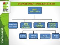 cmdi-derec-organograma-banner.jpg