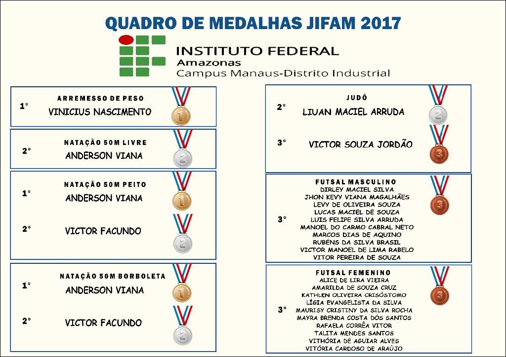 QUADRO DE MEDALHAS.jpg