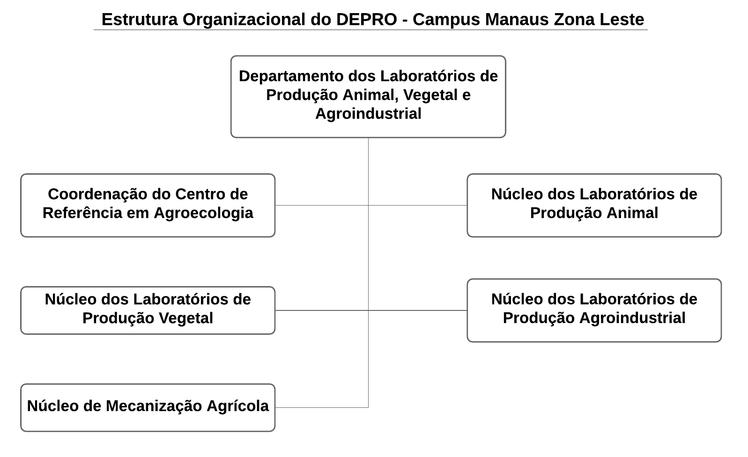 Cópia de DEPRO.png