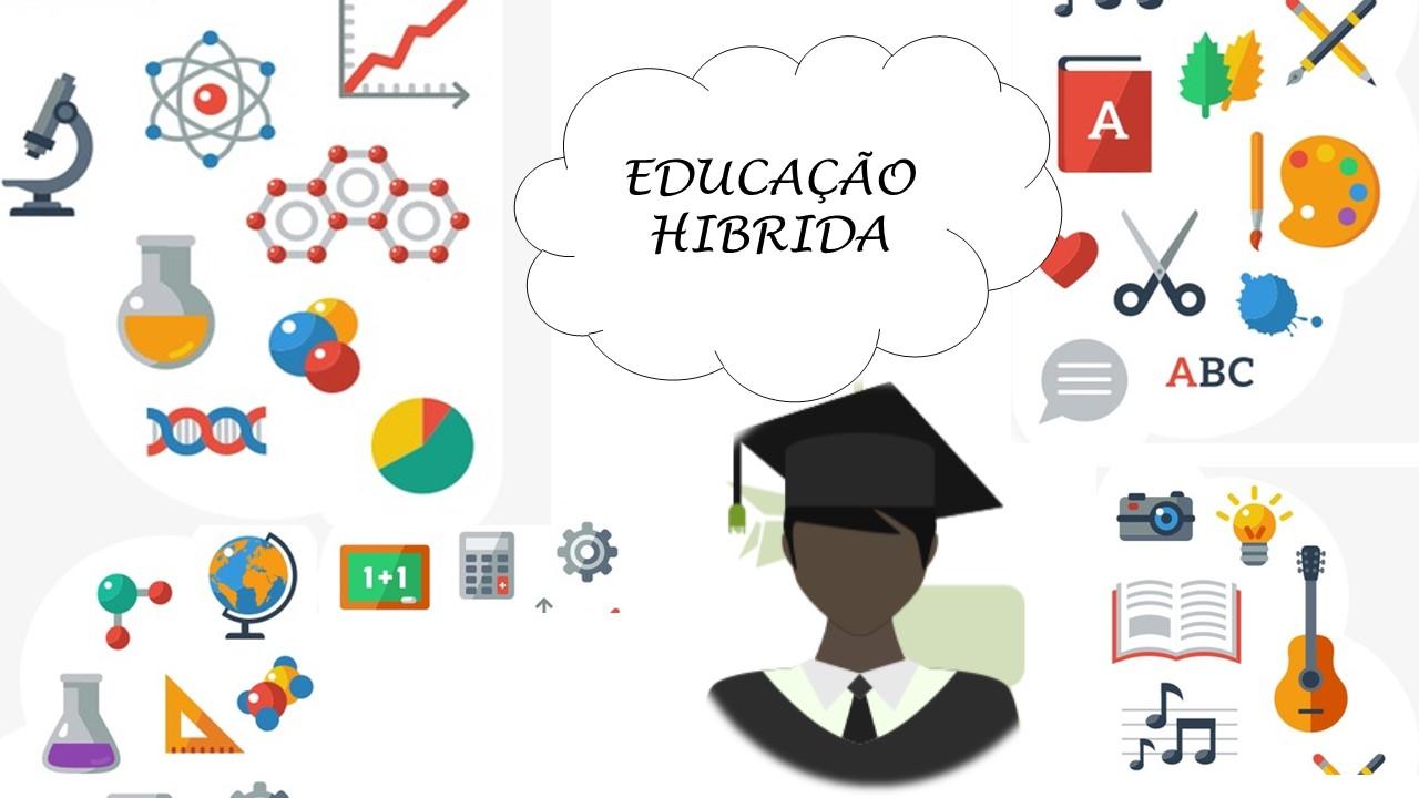 1º Reunião Pedagógica: Ensino Híbrido