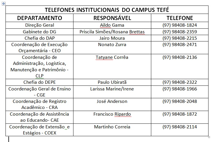 TELEFONES INSTITUCIONAIS DO CAMPUS TEFE